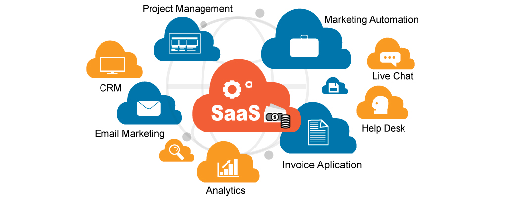 7 Things Which Make SaaS-based CRMs Essential for Small Businesses