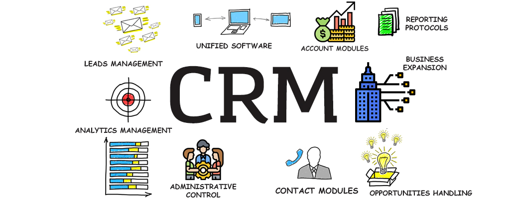 Advantages of CRM